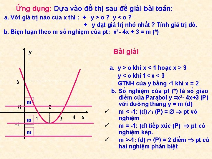 Ứng dụng: Dựa vào đồ thị sau để giải bài toán: a. Với giá