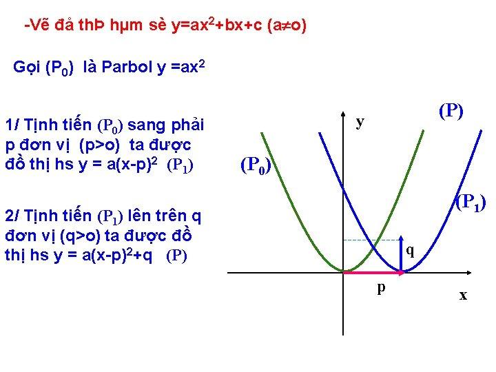 -Vẽ đå thÞ hµm sè y=ax 2+bx+c (a o) Gọi (P 0) là Parbol