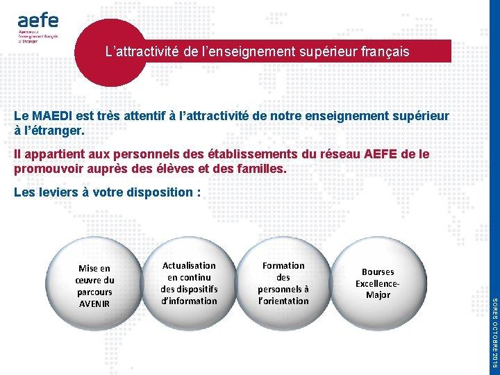 L'attractivité de l'enseignement supérieur français Le MAEDI est très attentif à l'attractivité de