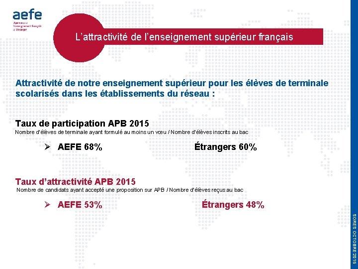 L'attractivité de l'enseignement supérieur français Attractivité de notre enseignement supérieur pour les élèves