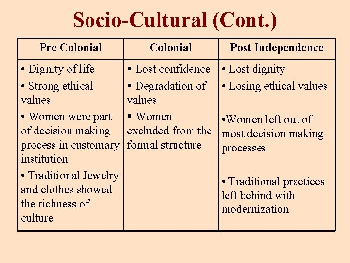 Socio-Cultural (Cont. ) Pre Colonial Post Independence • Dignity of life • Strong ethical