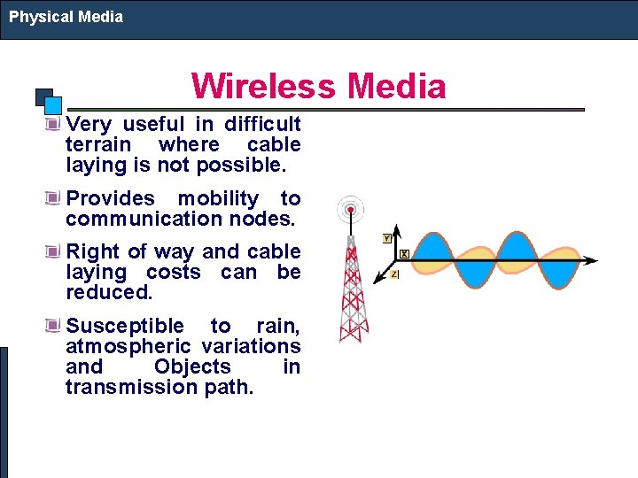 Physical Media Wireless Media Very useful in difficult terrain where cable laying is not