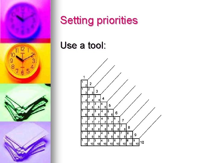 Setting priorities Use a tool: