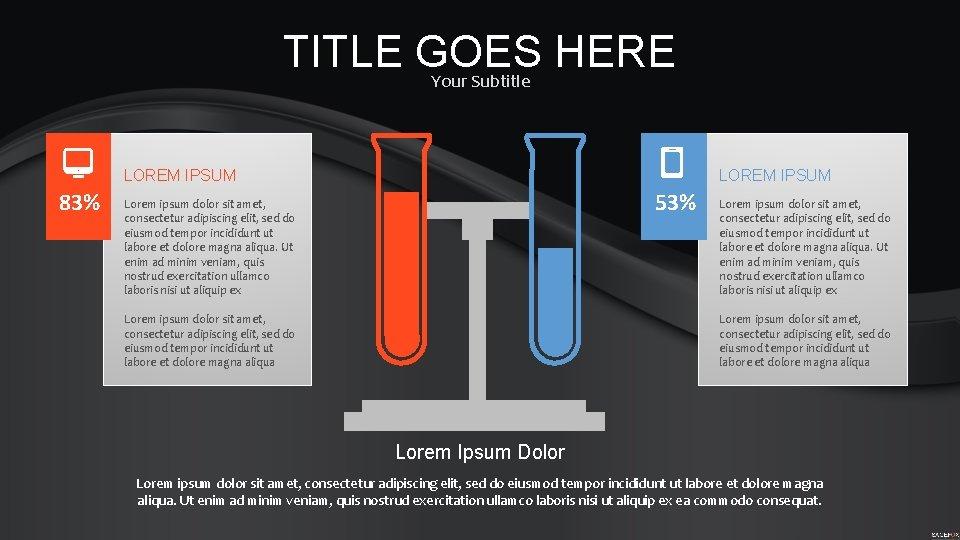 TITLE GOES HERE Your Subtitle LOREM IPSUM 83% LOREM IPSUM 53% Lorem ipsum dolor