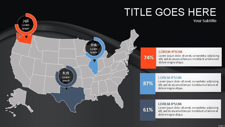 TITLE GOES HERE Your Subtitle 74% Lorem Ipsum 61% Lorem Ipsum 74% 87% Lorem