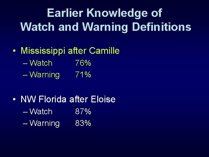 Earlier Knowledge of Watch and Warning Definitions • Mississippi after Camille – Watch –