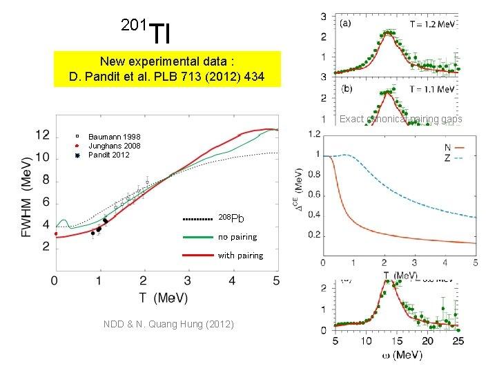 201 Tl New experimental data : D. Pandit et al. PLB 713 (2012) 434