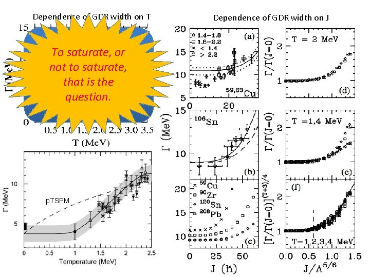 Dependence of GDR width on T To saturate, or is 1) Pre-equilibrium emission proportional