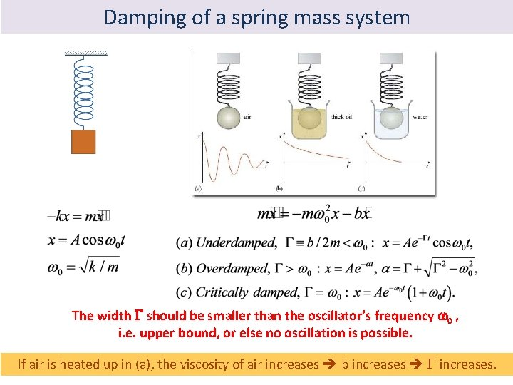 Damping of a spring mass system The width G should be smaller than the