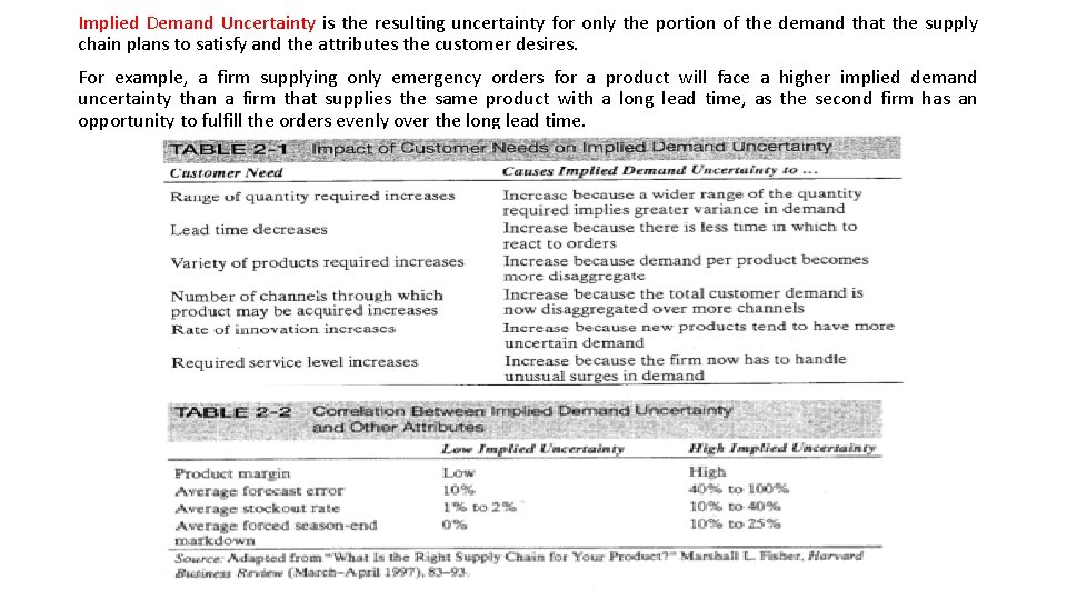 Implied Demand Uncertainty is the resulting uncertainty for only the portion of the demand