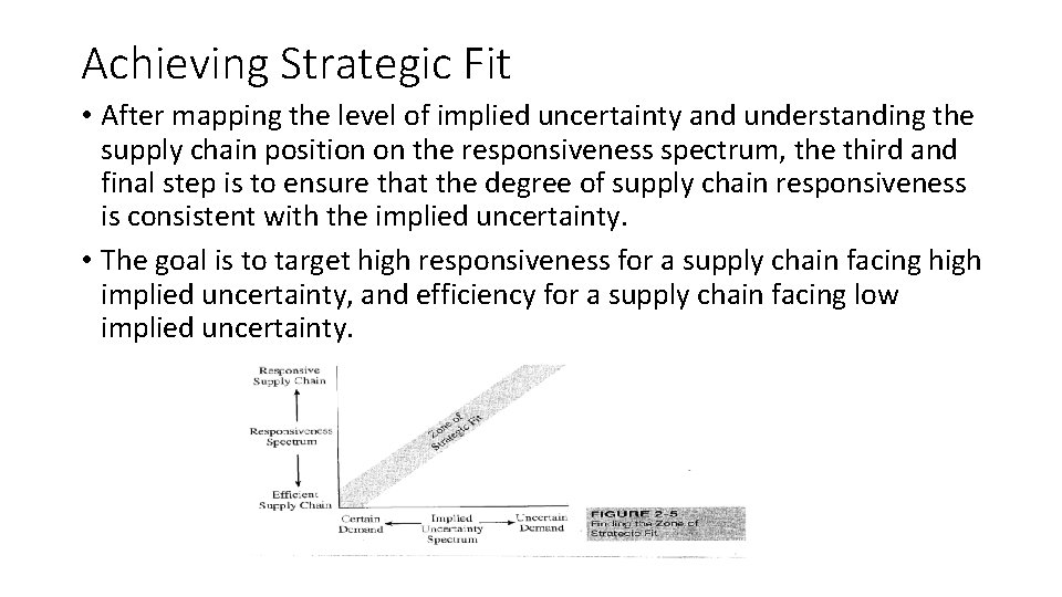 Achieving Strategic Fit • After mapping the level of implied uncertainty and understanding the