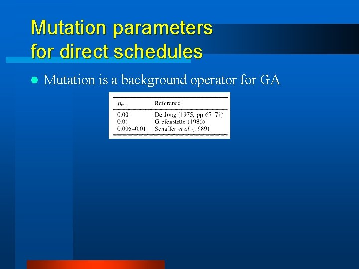 Mutation parameters for direct schedules l Mutation is a background operator for GA