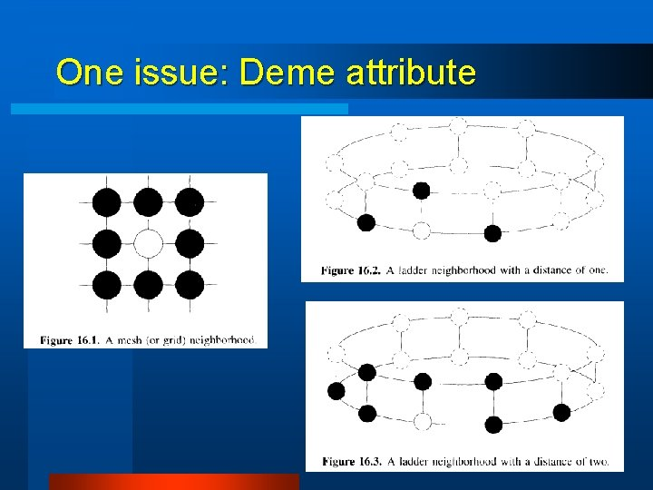 One issue: Deme attribute