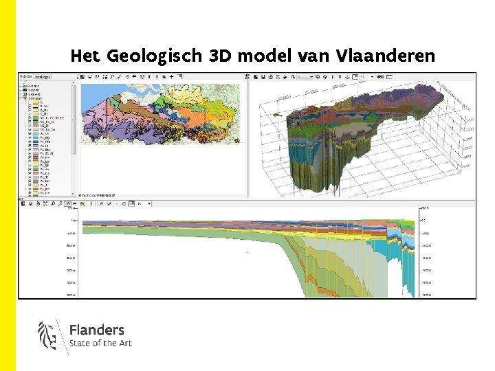 Het Geologisch 3 D model van Vlaanderen