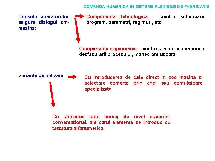 datele și viteza de comandă a comenzii
