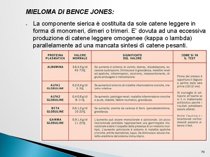MIELOMA DI BENCE JONES: ● La componente sierica è costituita da sole catene leggere