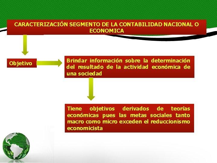 CARACTERIZACIÓN SEGMENTO DE LA CONTABILIDAD NACIONAL O ECONOMICA Objetivo Brindar información sobre la determinación