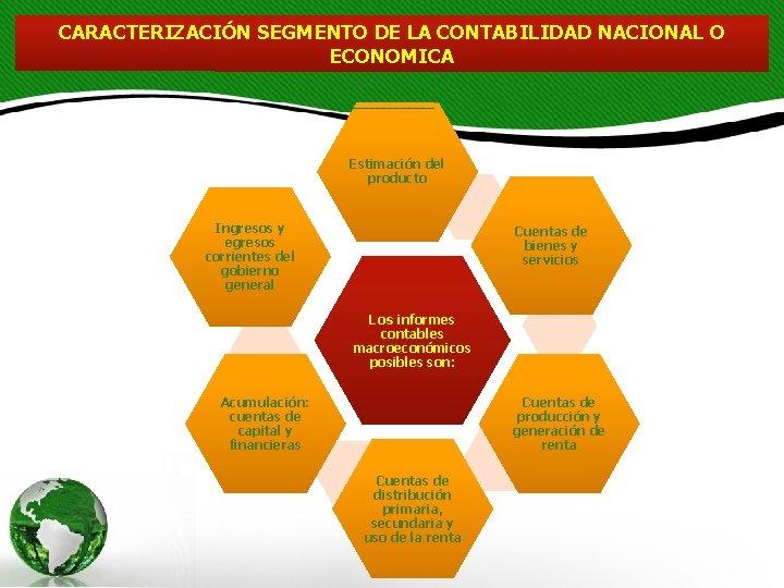CARACTERIZACIÓN SEGMENTO DE LA CONTABILIDAD NACIONAL O ECONOMICA Estimación del producto Ingresos y egresos