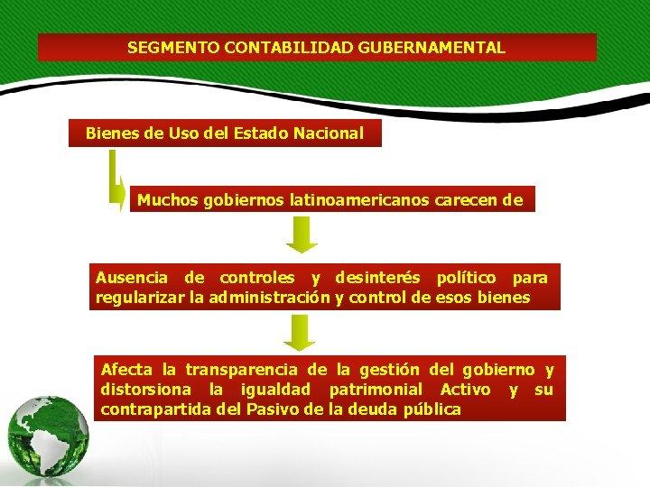 SEGMENTO CONTABILIDAD GUBERNAMENTAL Bienes de Uso del Estado Nacional Muchos gobiernos latinoamericanos carecen de