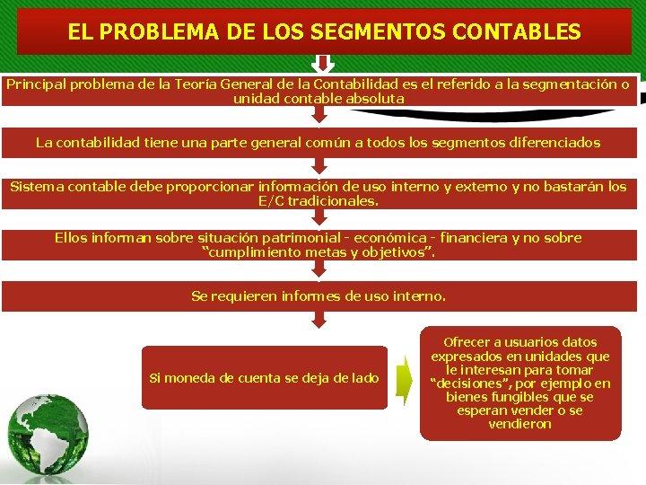 EL PROBLEMA DE LOS SEGMENTOS CONTABLES Principal problema de la Teoría General de la
