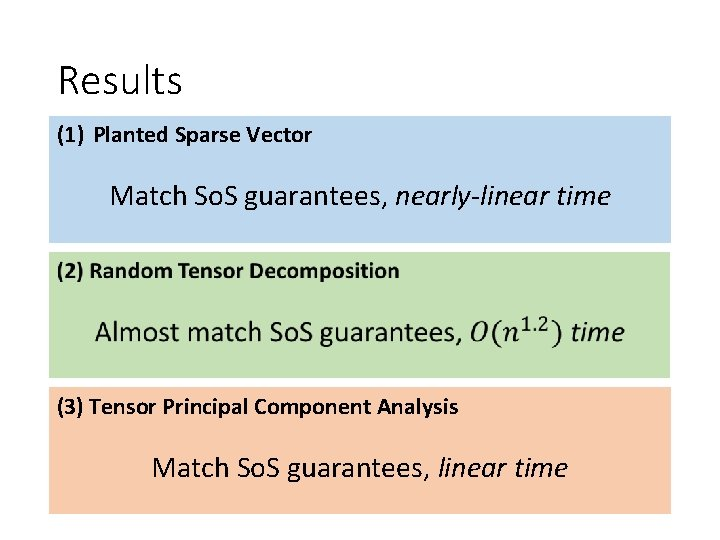 Results (1) Planted Sparse Vector Match So. S guarantees, nearly-linear time (3) Tensor Principal