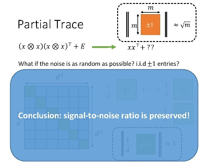 Partial Trace Conclusion: signal-to-noise ratio is preserved!