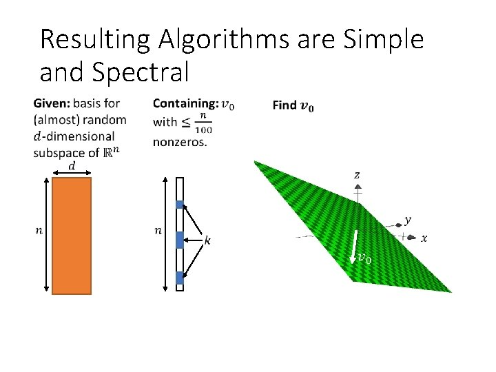 Resulting Algorithms are Simple and Spectral