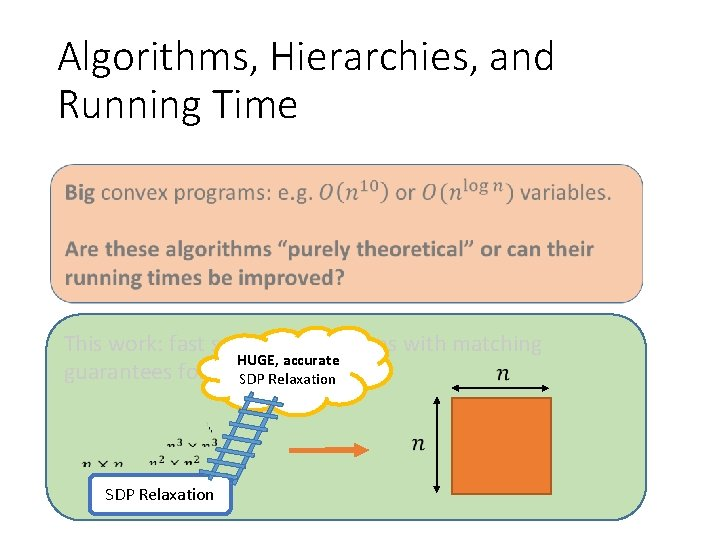 Algorithms, Hierarchies, and Running Time This work: fast spectral algorithms with matching HUGE, accurate