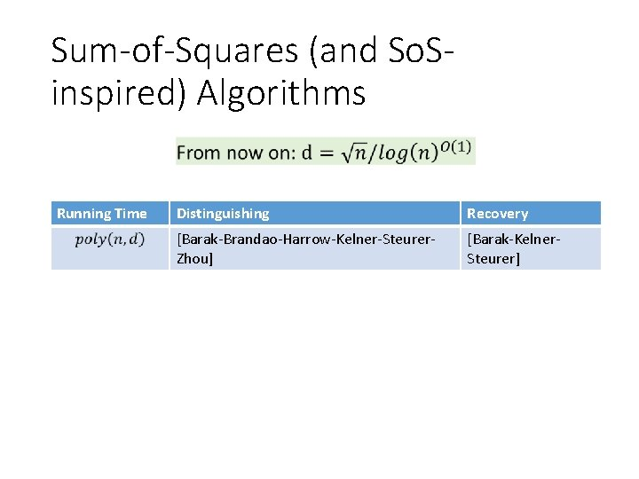 Sum-of-Squares (and So. Sinspired) Algorithms Running Time Distinguishing Recovery [Barak-Brandao-Harrow-Kelner-Steurer. Zhou] [Barak-Kelner. Steurer]