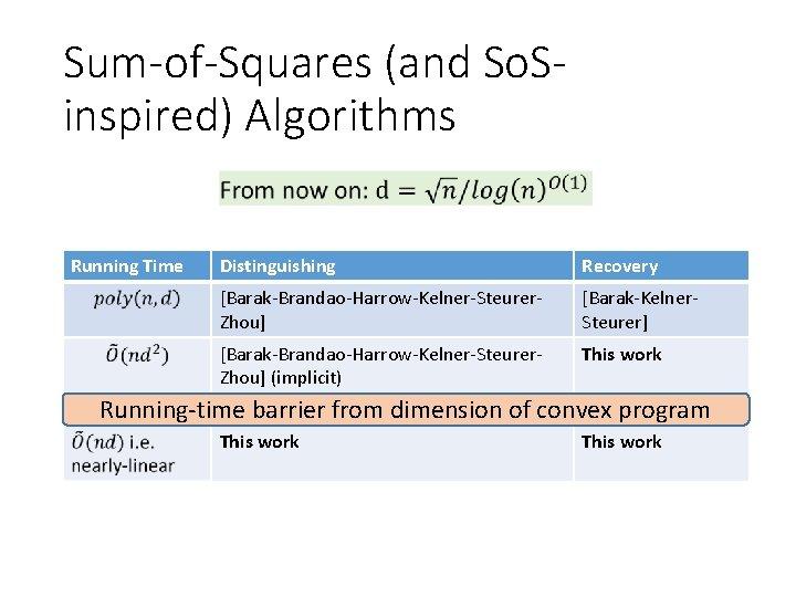 Sum-of-Squares (and So. Sinspired) Algorithms Running Time Distinguishing Recovery [Barak-Brandao-Harrow-Kelner-Steurer. Zhou] [Barak-Kelner. Steurer] [Barak-Brandao-Harrow-Kelner-Steurer.