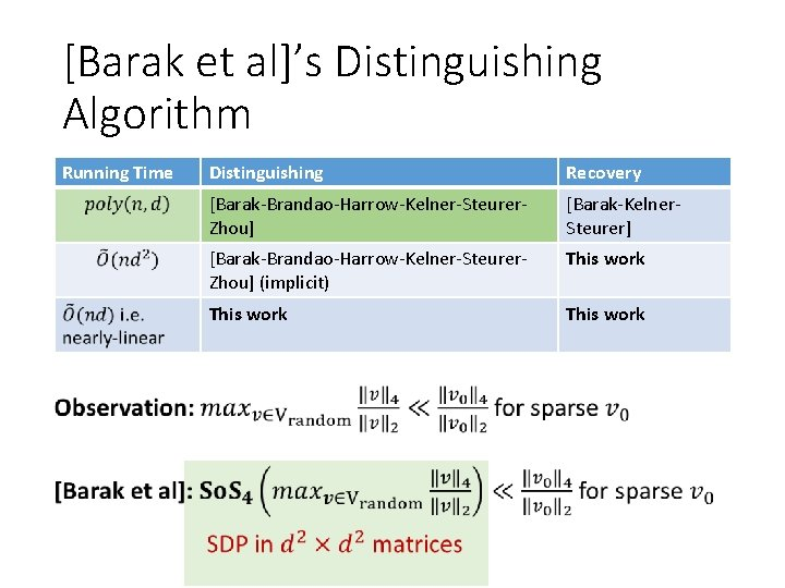 [Barak et al]'s Distinguishing Algorithm Running Time Distinguishing Recovery [Barak-Brandao-Harrow-Kelner-Steurer. Zhou] [Barak-Kelner. Steurer] [Barak-Brandao-Harrow-Kelner-Steurer.