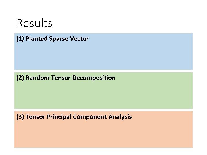 Results (1) Planted Sparse Vector (2) Random Tensor Decomposition (3) Tensor Principal Component Analysis