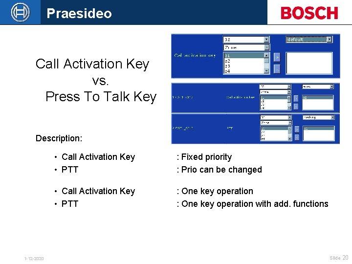 Praesideo Call Activation Key vs. Press To Talk Key Description: 1 -12 -2020 •