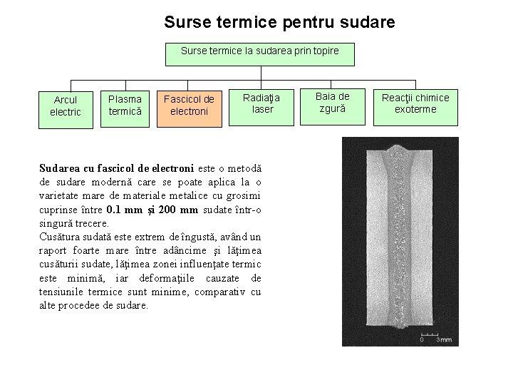 efectele secundare ale arzătorului termic)