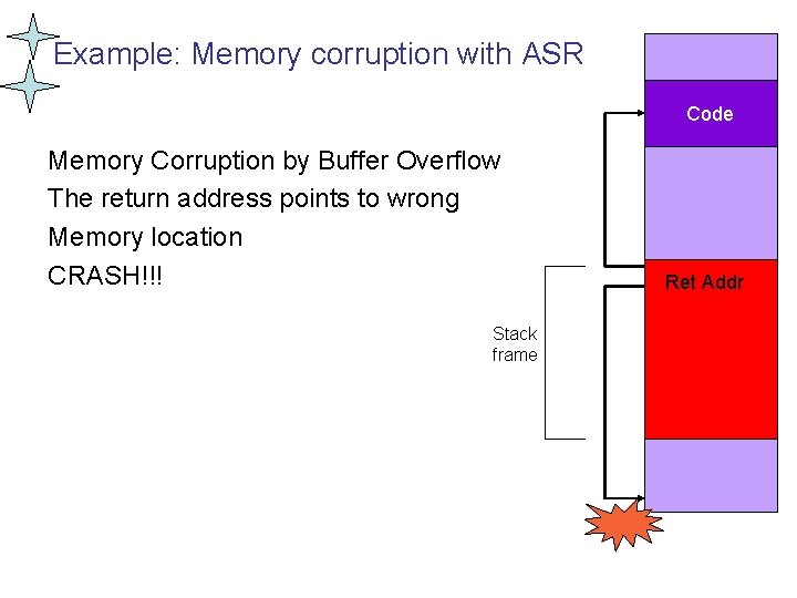 Example: Memory corruption with ASR Code Memory Corruption by Buffer Overflow The return address
