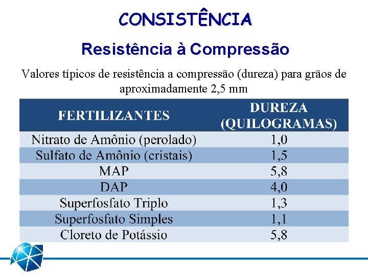 CONSISTÊNCIA Resistência à Compressão Valores típicos de resistência a compressão (dureza) para grãos de