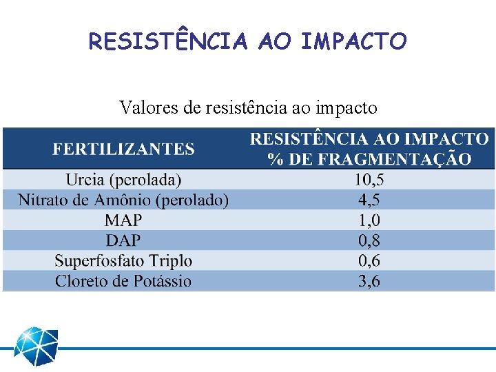 RESISTÊNCIA AO IMPACTO Valores de resistência ao impacto