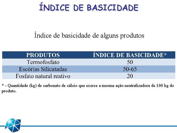 ÍNDICE DE BASICIDADE Índice de basicidade de alguns produtos * - Quantidade (kg) de