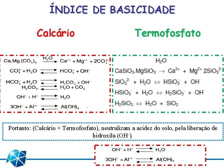 ÍNDICE DE BASICIDADE Calcário Termofosfato Portanto: (Calcário + Termofosfato), neutralizam a acidez do solo,