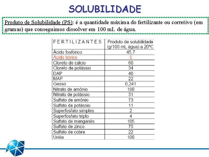 SOLUBILIDADE Produto de Solubilidade (PS): é a quantidade máxima do fertilizante ou corretivo (em