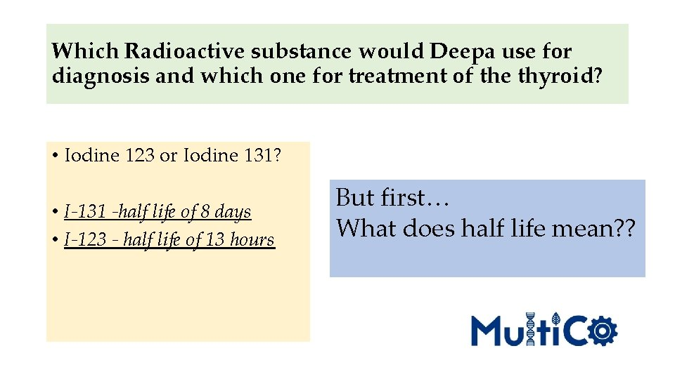 Which Radioactive substance would Deepa use for diagnosis and which one for treatment of
