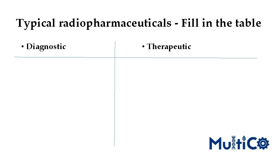 Typical radiopharmaceuticals - Fill in the table • Diagnostic • Therapeutic