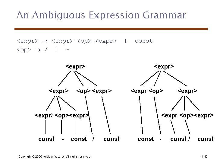 An Ambiguous Expression Grammar <expr> <op> / | <expr> - <op> <expr> const /