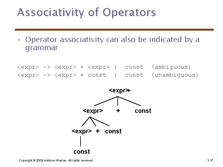 Associativity of Operators • Operator associativity can also be indicated by a grammar <expr>