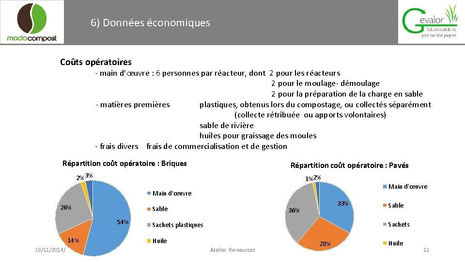 6) Données économiques Coûts opératoires - main d'œuvre : 6 personnes par réacteur, dont