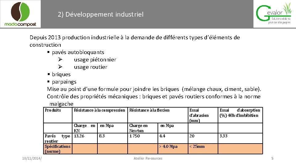 2) Développement industriel Depuis 2013 production industrielle à la demande de différents types d'éléments