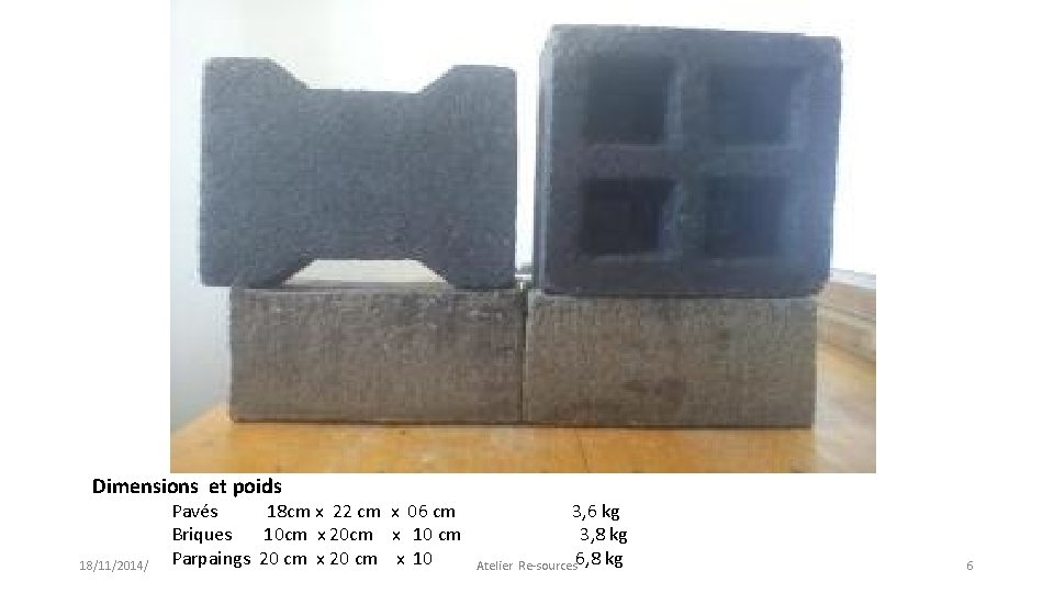 Dimensions et poids 18/11/2014/ Pavés 18 cm x 22 cm x 06 cm Briques