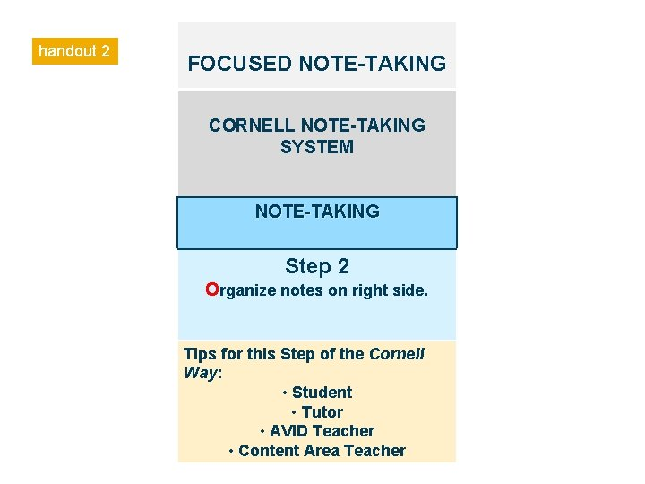 handout 2 FOCUSED NOTE-TAKING CORNELL NOTE-TAKING SYSTEM NOTE-TAKING Step 2 Organize notes on right