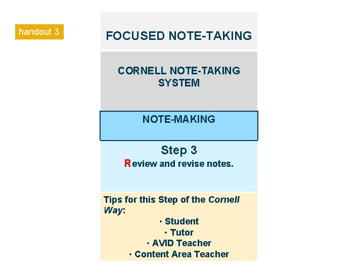handout 3 FOCUSED NOTE-TAKING CORNELL NOTE-TAKING SYSTEM NOTE-MAKING Step 3 Review and revise notes.