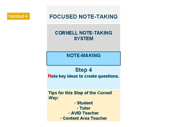 handout 4 FOCUSED NOTE-TAKING CORNELL NOTE-TAKING SYSTEM NOTE-MAKING Step 4 Note key ideas to